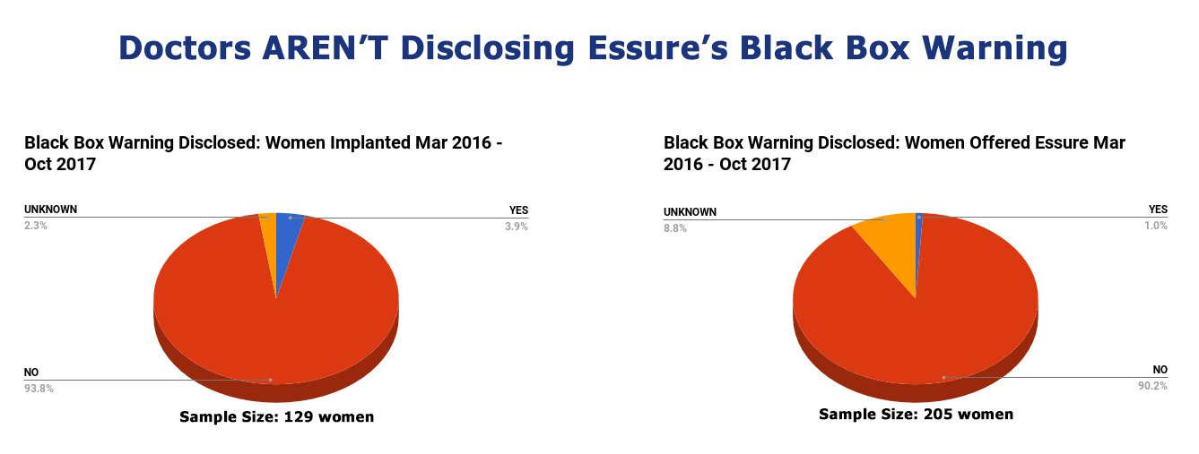 essure black box warning